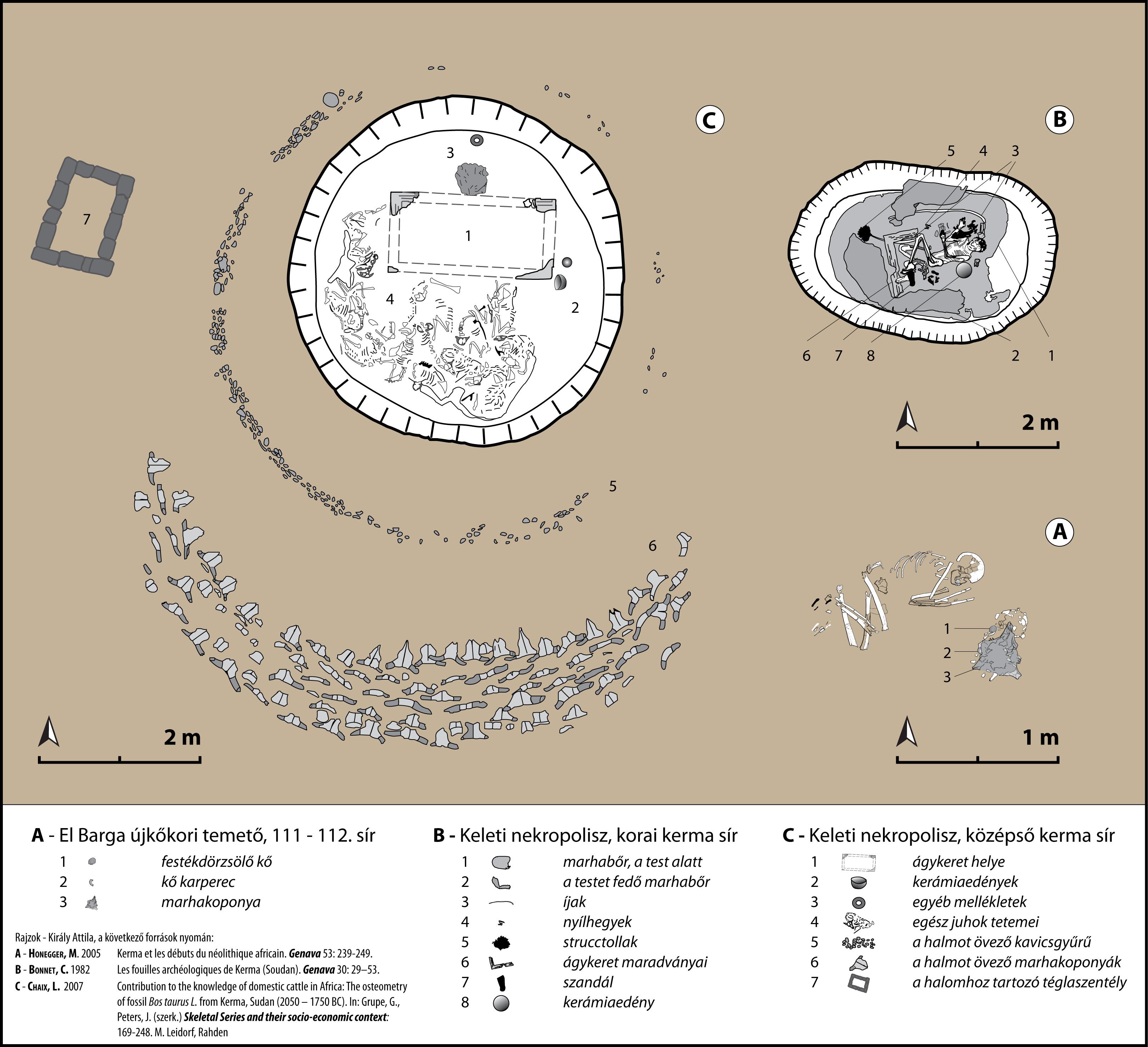 kerma-ka-fig-06-burials-cymk2