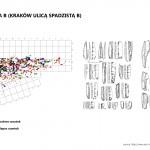 Mamut mega-lelőhelyek: Krakkó-Spadzista B - alaprajz és kőeszközök