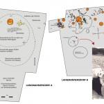 Mamut mega-lelőhelyek: Langmannersdorf - a lelőhelyek